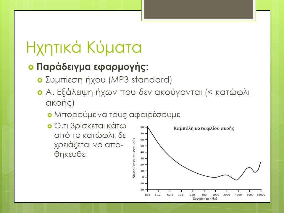Ηχητικά Κύματα  Παράδειγμα εφαρμογής:  Συμπίεση ήχου (MP3 standard)  Α.