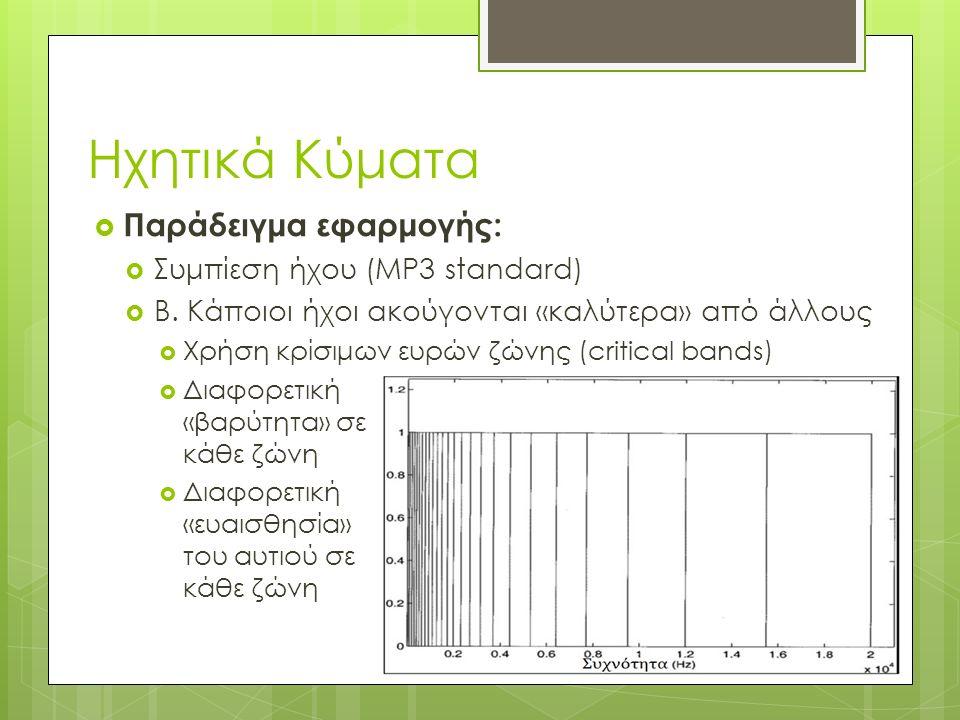 Ηχητικά Κύματα  Παράδειγμα εφαρμογής:  Συμπίεση ήχου (MP3 standard)  Β. Κάποιοι ήχοι ακούγονται «καλύτερα» από άλλους  Χρήση κρίσιμων ευρών ζώνης