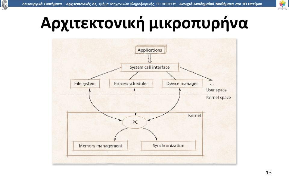 1313 Λειτουργικά Συστήματα – Αρχιτεκτονικές ΛΣ, Τμήμα Μηχανικών Πληροφορικής, ΤΕΙ ΗΠΕΙΡΟΥ - Ανοιχτά Ακαδημαϊκά Μαθήματα στο ΤΕΙ Ηπείρου Αρχιτεκτονική μικροπυρήνα 13