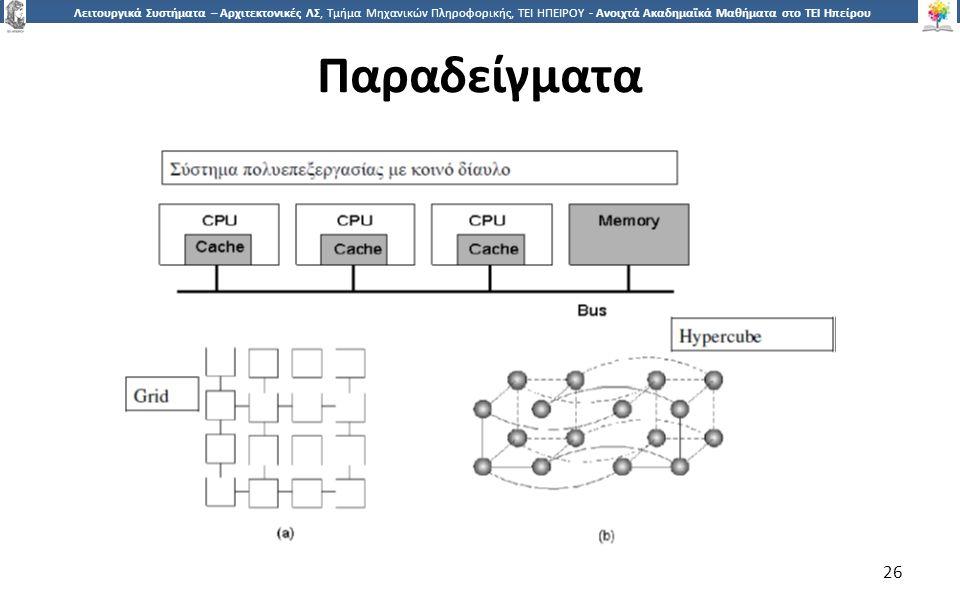 2626 Λειτουργικά Συστήματα – Αρχιτεκτονικές ΛΣ, Τμήμα Μηχανικών Πληροφορικής, ΤΕΙ ΗΠΕΙΡΟΥ - Ανοιχτά Ακαδημαϊκά Μαθήματα στο ΤΕΙ Ηπείρου Παραδείγματα 2