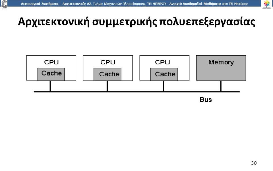 3030 Λειτουργικά Συστήματα – Αρχιτεκτονικές ΛΣ, Τμήμα Μηχανικών Πληροφορικής, ΤΕΙ ΗΠΕΙΡΟΥ - Ανοιχτά Ακαδημαϊκά Μαθήματα στο ΤΕΙ Ηπείρου Αρχιτεκτονική συμμετρικής πολυεπεξεργασίας 30