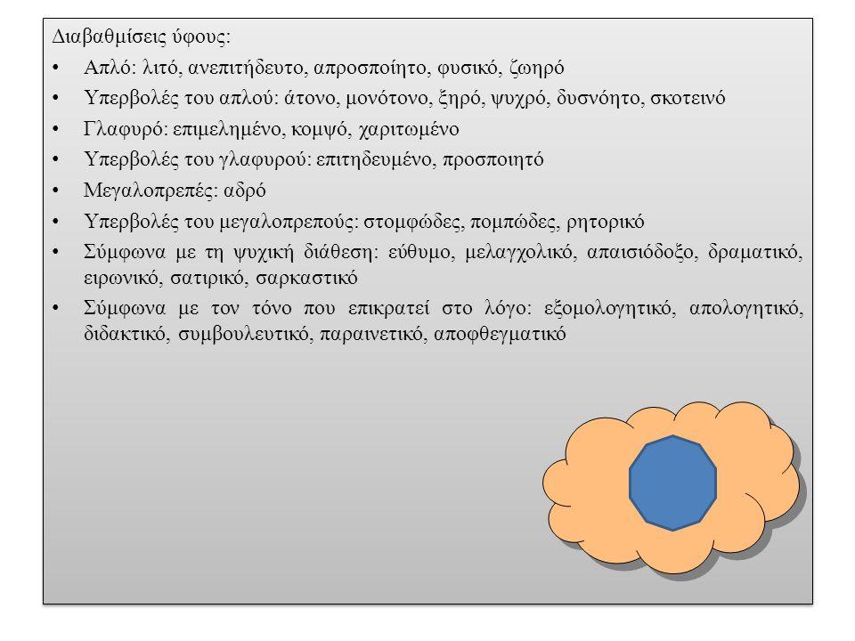 Διαβαθμίσεις ύφους: Απλό: λιτό, ανεπιτήδευτο, απροσποίητο, φυσικό, ζωηρό Υπερβολές του απλού: άτονο, μονότονο, ξηρό, ψυχρό, δυσνόητο, σκοτεινό Γλαφυρό: επιμελημένο, κομψό, χαριτωμένο Υπερβολές του γλαφυρού: επιτηδευμένο, προσποιητό Μεγαλοπρεπές: αδρό Υπερβολές του μεγαλοπρεπούς: στομφώδες, πομπώδες, ρητορικό Σύμφωνα με τη ψυχική διάθεση: εύθυμο, μελαγχολικό, απαισιόδοξο, δραματικό, ειρωνικό, σατιρικό, σαρκαστικό Σύμφωνα με τον τόνο που επικρατεί στο λόγο: εξομολογητικό, απολογητικό, διδακτικό, συμβουλευτικό, παραινετικό, αποφθεγματικό Διαβαθμίσεις ύφους: Απλό: λιτό, ανεπιτήδευτο, απροσποίητο, φυσικό, ζωηρό Υπερβολές του απλού: άτονο, μονότονο, ξηρό, ψυχρό, δυσνόητο, σκοτεινό Γλαφυρό: επιμελημένο, κομψό, χαριτωμένο Υπερβολές του γλαφυρού: επιτηδευμένο, προσποιητό Μεγαλοπρεπές: αδρό Υπερβολές του μεγαλοπρεπούς: στομφώδες, πομπώδες, ρητορικό Σύμφωνα με τη ψυχική διάθεση: εύθυμο, μελαγχολικό, απαισιόδοξο, δραματικό, ειρωνικό, σατιρικό, σαρκαστικό Σύμφωνα με τον τόνο που επικρατεί στο λόγο: εξομολογητικό, απολογητικό, διδακτικό, συμβουλευτικό, παραινετικό, αποφθεγματικό