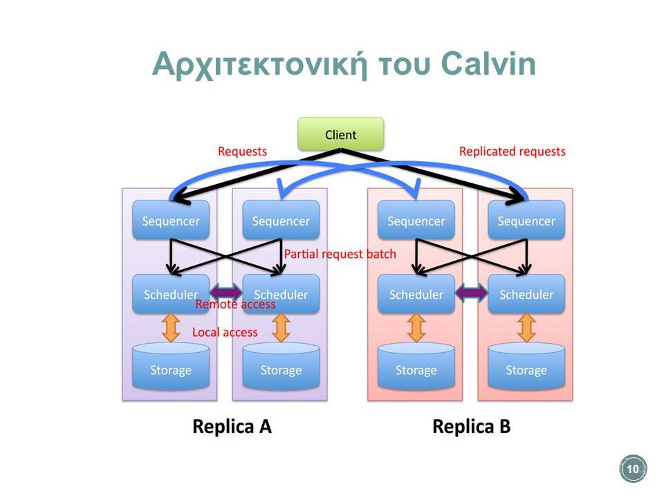 Αρχιτεκτονική του Calvin 10