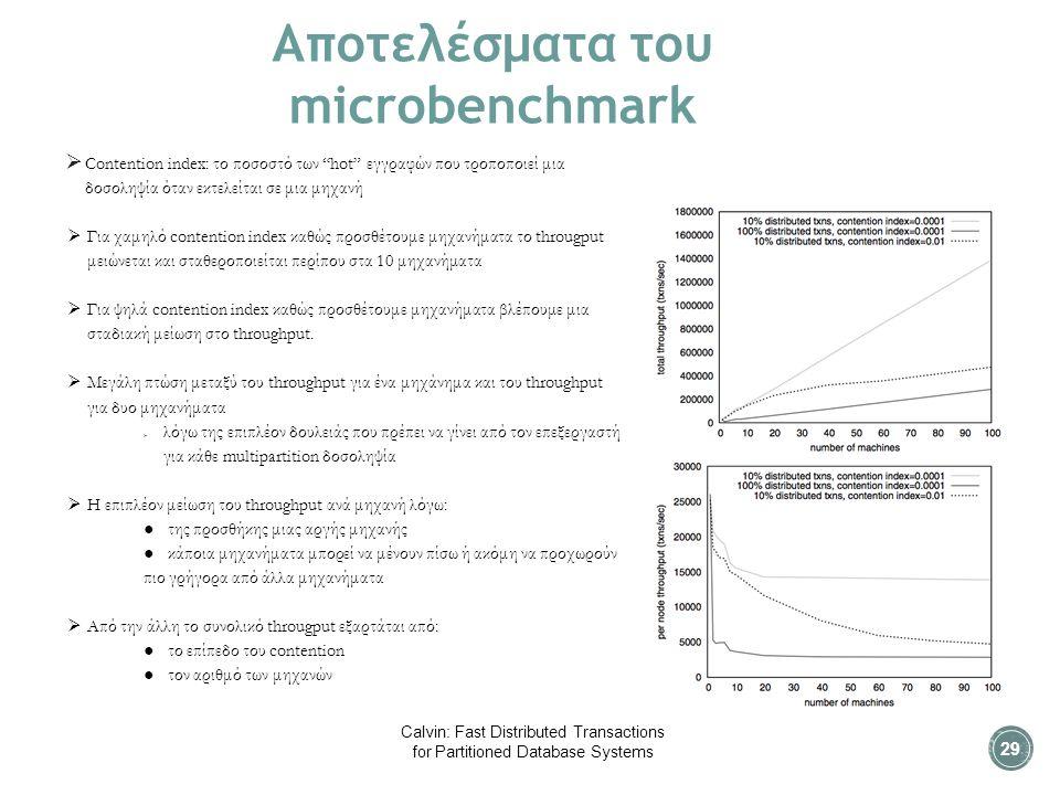 Αποτελέσματα του microbenchmark  Contention index: το ποσοστό των hot εγγραφών που τροποποιεί μια δοσοληψία όταν εκτελείται σε μια μηχανή  Για χαμηλό contention index καθώς προσθέτουμε μηχανήματα το througput μειώνεται και σταθεροποιείται περίπου στα 10 μηχανήματα  Για ψηλά contention index καθώς προσθέτουμε μηχανήματα βλέπουμε μια σταδιακή μείωση στο throughput.