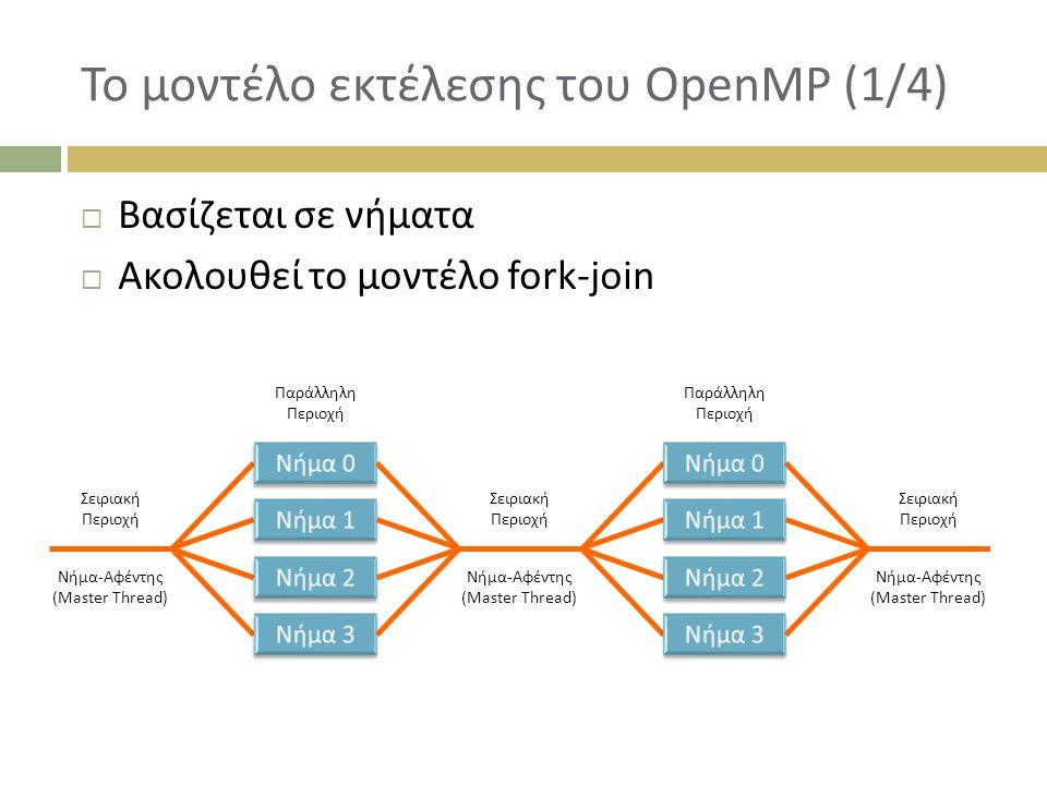 Το μοντέλο εκτέλεσης του OpenMP (1/4)  Βασίζεται σε νήματα  Ακολουθεί το μοντέλο fork-join Νήμα-Αφέντης (Master Thread) Σειριακή Περιοχή Παράλληλη Περιοχή Νήμα-Αφέντης (Master Thread) Σειριακή Περιοχή Παράλληλη Περιοχή Νήμα-Αφέντης (Master Thread) Σειριακή Περιοχή