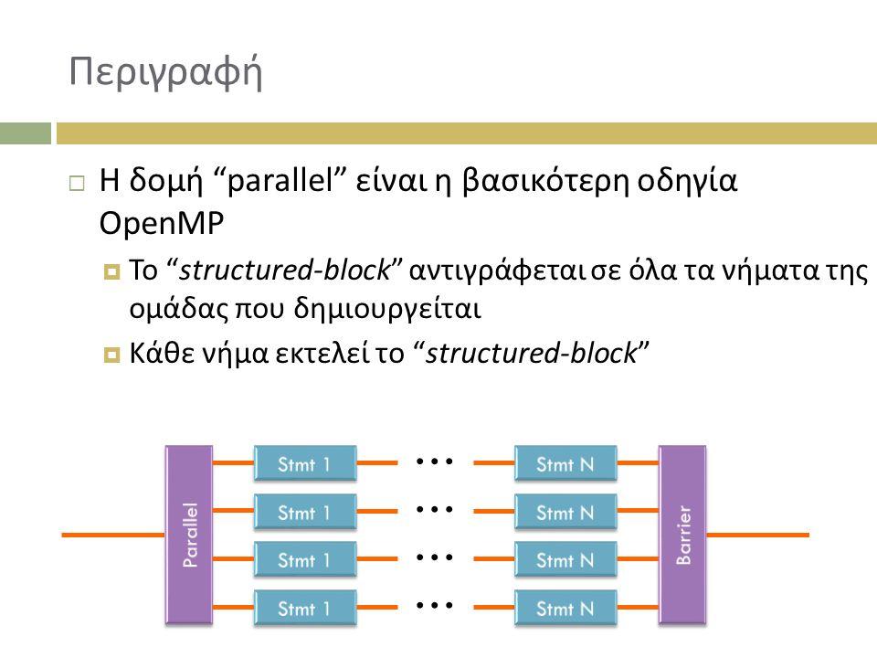 Περιγραφή  Η δομή parallel είναι η βασικότερη οδηγία OpenMP  Το structured-block αντιγράφεται σε όλα τα νήματα της ομάδας που δημιουργείται  Κάθε νήμα εκτελεί το structured-block … … … …