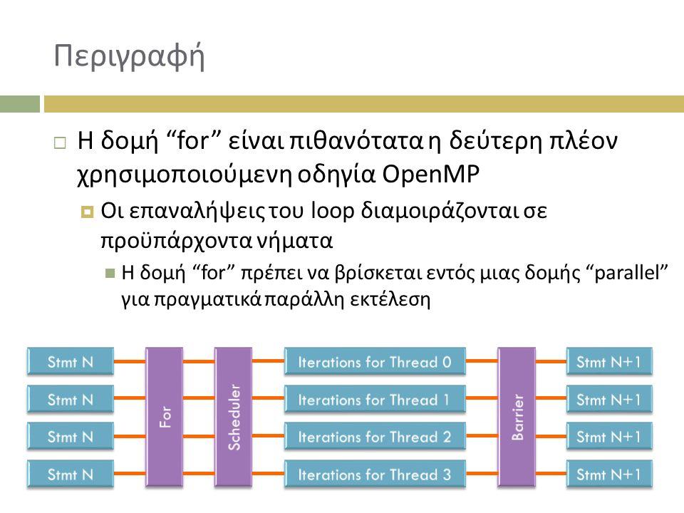 Περιγραφή  Η δομή for είναι πιθανότατα η δεύτερη πλέον χρησιμοποιούμενη οδηγία OpenMP  Οι επαναλήψεις του loop διαμοιράζονται σε προϋπάρχοντα νήματα Η δομή for πρέπει να βρίσκεται εντός μιας δομής parallel για πραγματικά παράλλη εκτέλεση