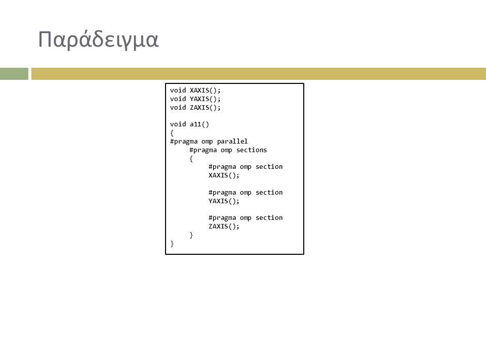 Παράδειγμα void XAXIS(); void YAXIS(); void ZAXIS(); void a11() { #pragma omp parallel #pragma omp sections { #pragma omp section XAXIS(); #pragma omp section YAXIS(); #pragma omp section ZAXIS(); }
