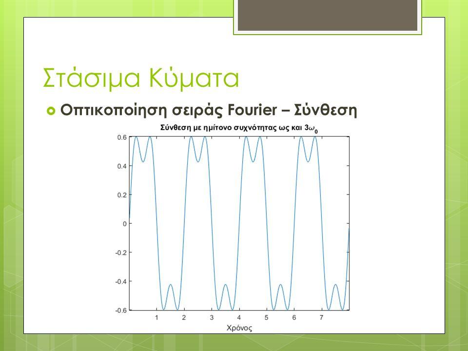 Στάσιμα Κύματα  Οπτικοποίηση σειράς Fourier – Σύνθεση