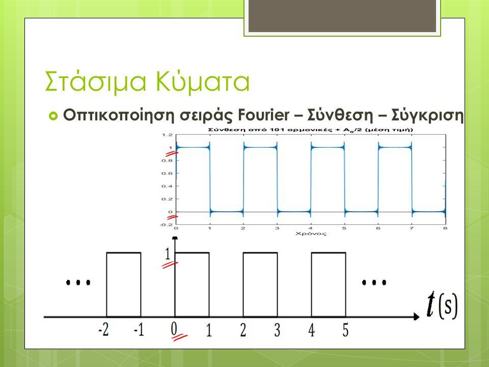 Στάσιμα Κύματα  Οπτικοποίηση σειράς Fourier – Σύνθεση – Σύγκριση