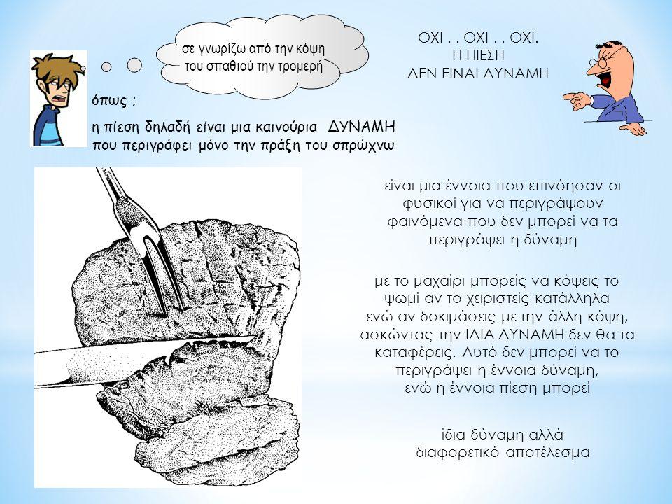 η έννοια ΠΙΕΣΗ σχετίζεται ΜΟΝΟ με δυνάμεις που περιγράφουν το «σπρώχνω», το «πιέζω» και το «συμπιέζομαι».