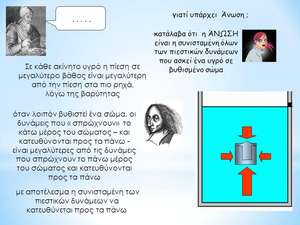 Για τη Φυσική η Άνωση είναι ΔΥΝΑΜΗ Α Βάρος εκτ, υγρού Α = ρ υγρού gV == m εκτ, υγρού g = ρ υγρού g V εκτ, υγρού η ΚΑΤΕΥΘΥΝΣΗ της είναι προς τα πάνω Σύμφωνα με την Αρχή του Αρχιμήδη και τον ορισμό τη ς πυκνότητας για την ΤΙΜΗ της Άνωσης ( Α) της ισχύει