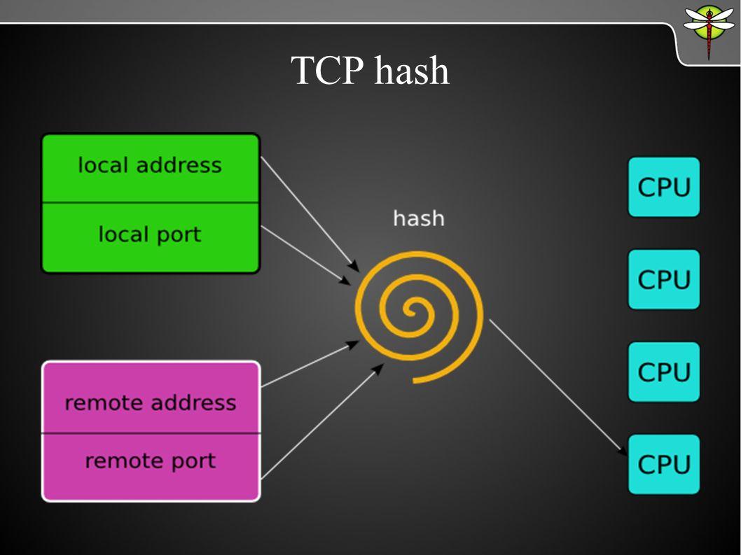 TCP hash