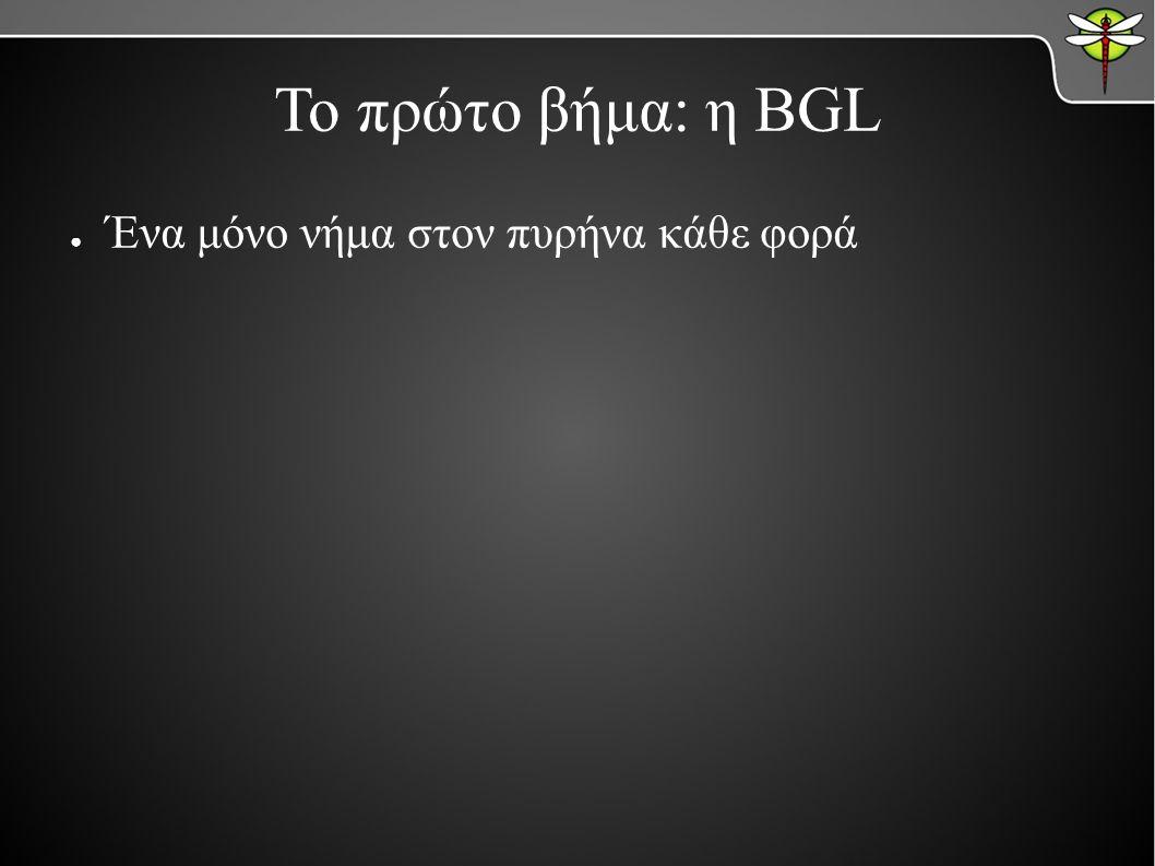 Το πρώτο βήμα: η BGL ● Ένα μόνο νήμα στον πυρήνα κάθε φορά