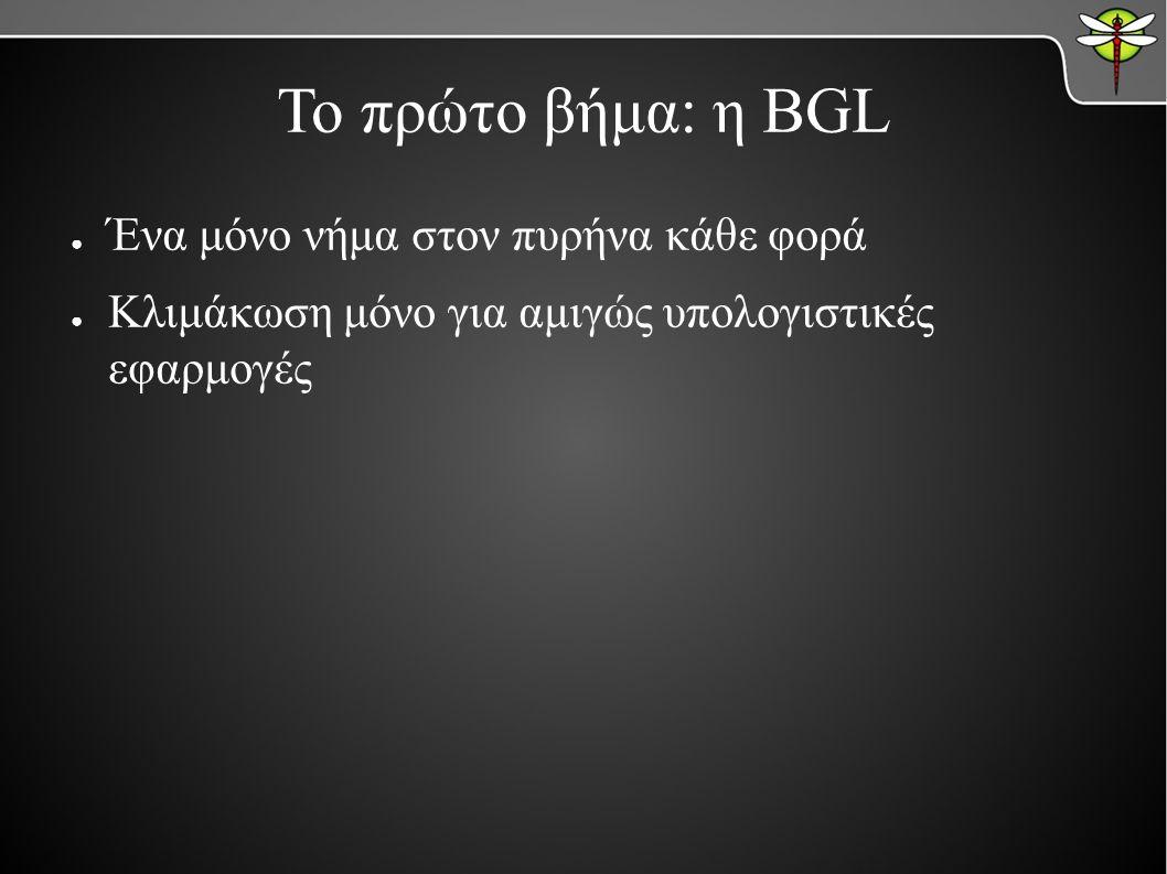 Το πρώτο βήμα: η BGL ● Ένα μόνο νήμα στον πυρήνα κάθε φορά ● Κλιμάκωση μόνο για αμιγώς υπολογιστικές εφαρμογές