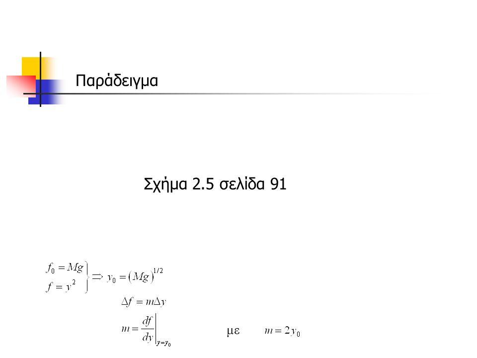 Παράδειγμα με Σχήμα 2.5 σελίδα 91