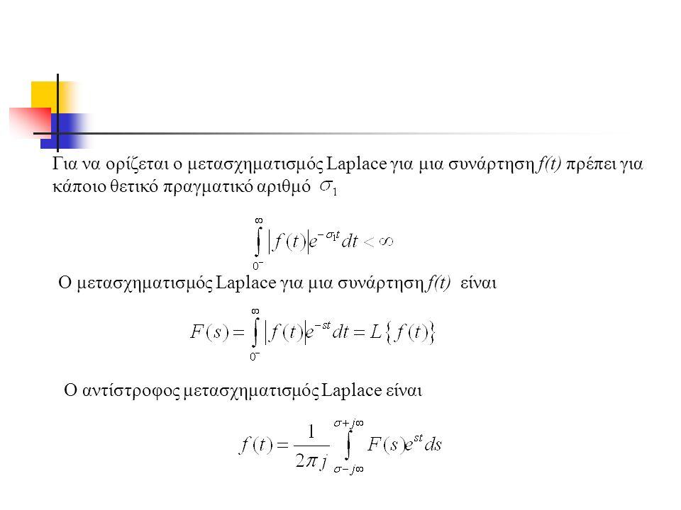 Για να ορίζεται ο μετασχηματισμός Laplace για μια συνάρτηση f(t) πρέπει για κάποιο θετικό πραγματικό αριθμό Ο μετασχηματισμός Laplace για μια συνάρτηση f(t) είναι Ο αντίστροφος μετασχηματισμός Laplace είναι