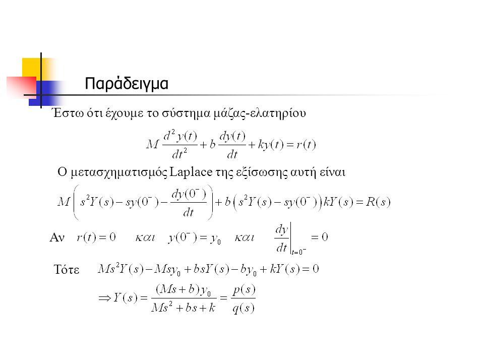 Παράδειγμα Έστω ότι έχουμε το σύστημα μάζας-ελατηρίου Ο μετασχηματισμός Laplace της εξίσωσης αυτή είναι Αν Τότε