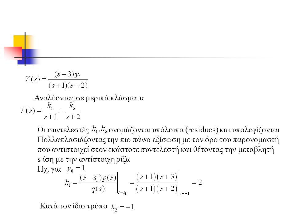 Αναλύοντας σε μερικά κλάσματα Οι συντελεστές ονομάζονται υπόλοιπα (residues) και υπολογίζονται Πολλαπλασιάζοντας την πιο πάνω εξίσωση με τον όρο του παρονομαστή που αντιστοιχεί στον εκάστοτε συντελεστή και θέτοντας την μεταβλητή s ίση με την αντίστοιχη ρίζα Πχ.
