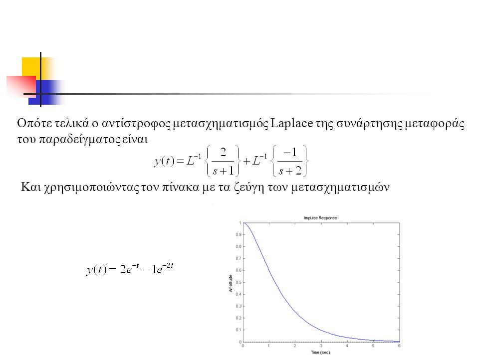 Οπότε τελικά ο αντίστροφος μετασχηματισμός Laplace της συνάρτησης μεταφοράς του παραδείγματος είναι Και χρησιμοποιώντας τον πίνακα με τα ζεύγη των μετασχηματισμών