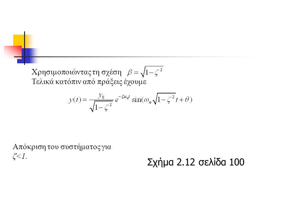Χρησιμοποιώντας τη σχέση Τελικά κατόπιν από πράξεις έχουμε Απόκριση του συστήματος για ζ<1.