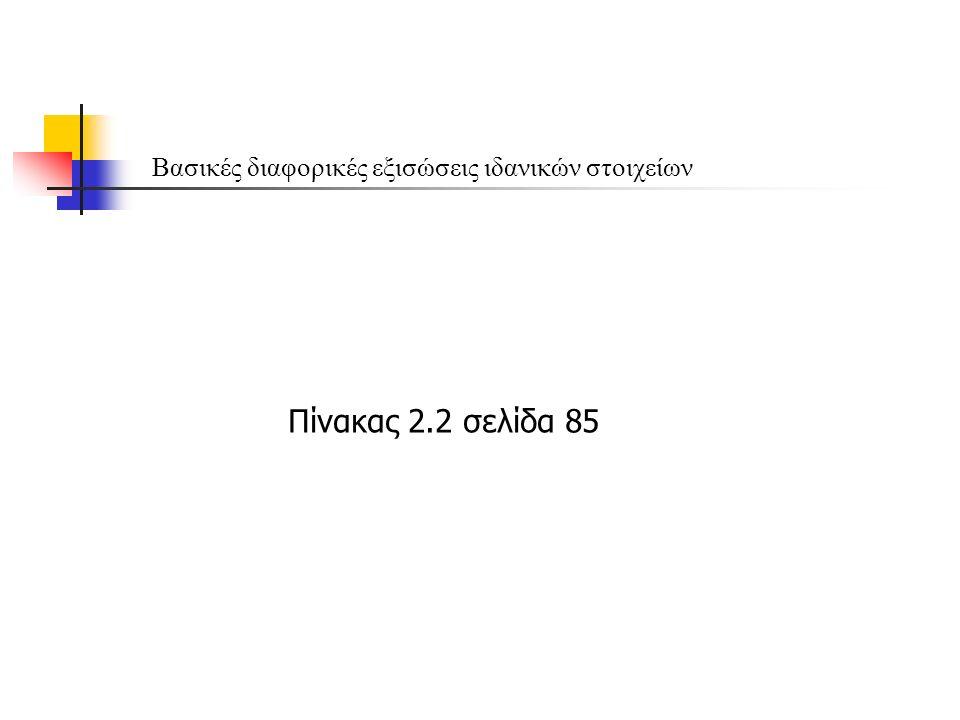 Βασικές διαφορικές εξισώσεις ιδανικών στοιχείων Πίνακας 2.2 σελίδα 85