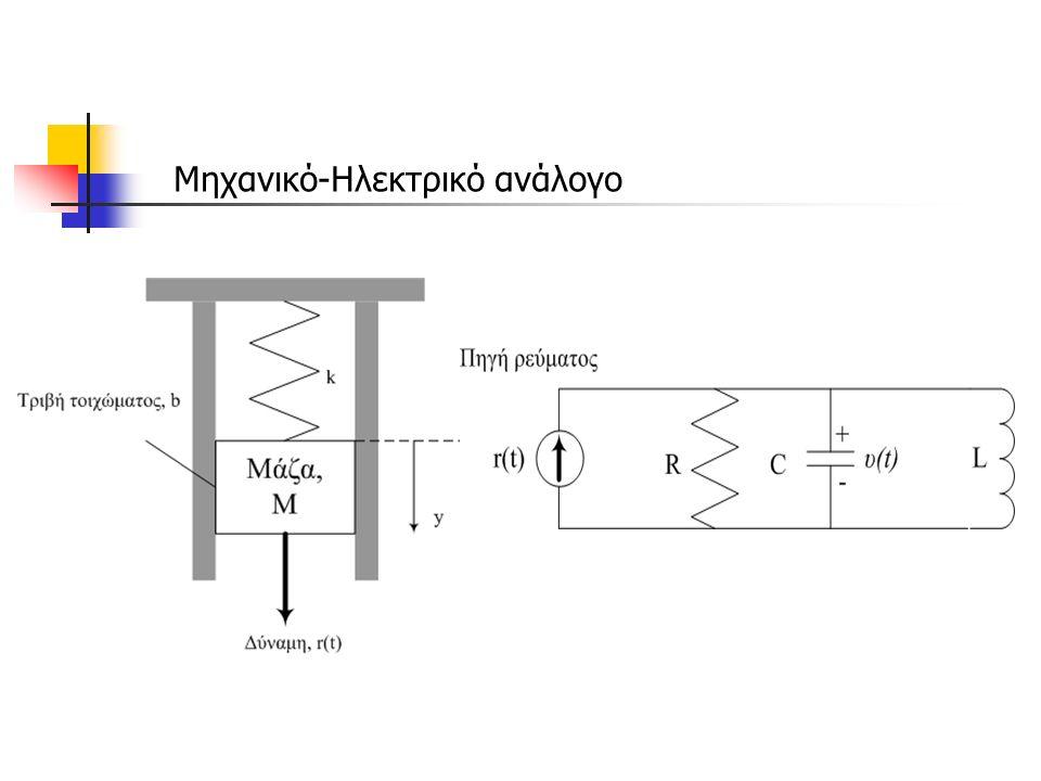 Μηχανικό-Ηλεκτρικό ανάλογο