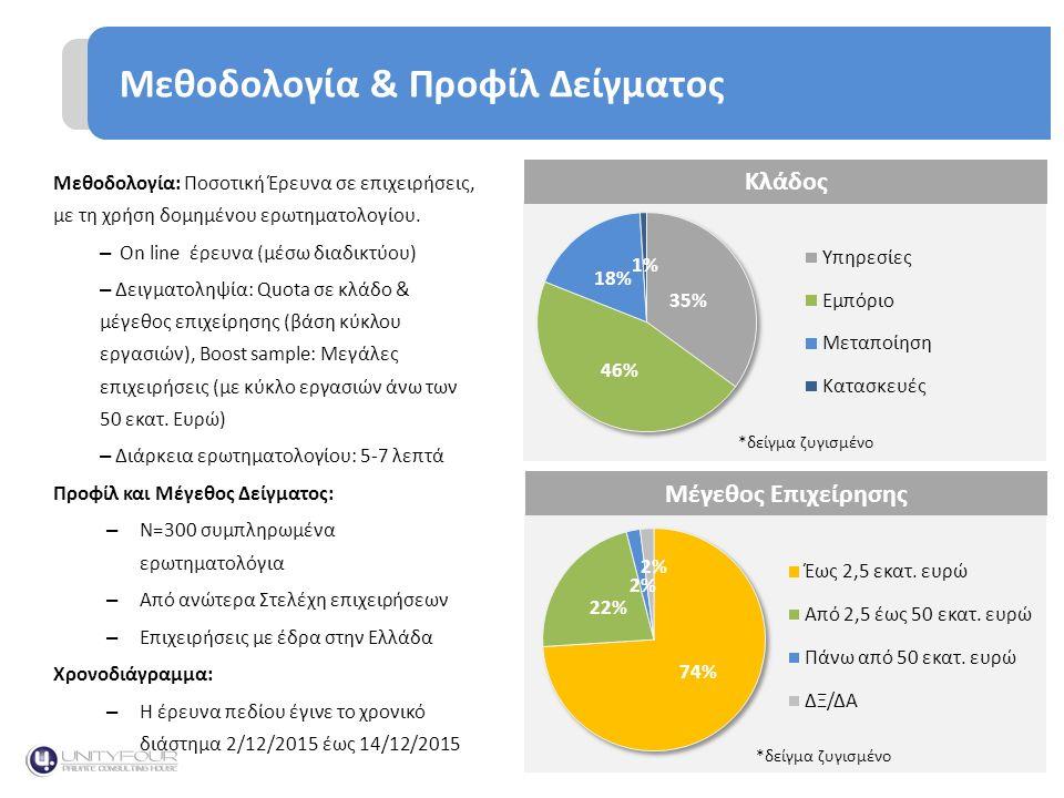 2 Μέγεθος Επιχείρησης Μεθοδολογία & Προφίλ Δείγματος Μεθοδολογία: Ποσοτική Έρευνα σε επιχειρήσεις, με τη χρήση δομημένου ερωτηματολογίου.