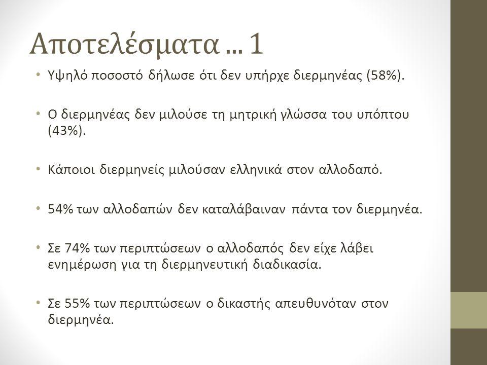 Αποτελέσματα...1 Υψηλό ποσοστό δήλωσε ότι δεν υπήρχε διερμηνέας (58%).