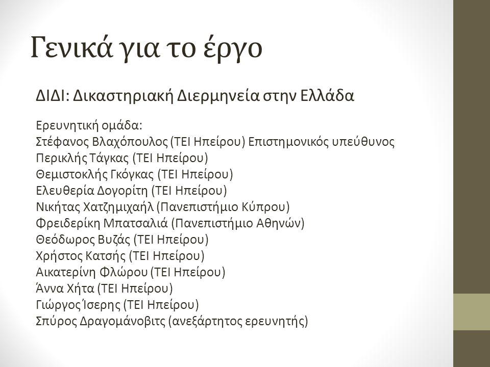 Οι γλώσσες με τη μεγαλύτερη ζήτηση ΓλώσσαΚατάταξη Αγγλική1η1η Άλλες γλώσσες (Τουρκική, Αραβική…) 2η2η Ιταλική3η3η Γαλλική4η4η Γερμανική5η5η Σερβική6η6η Ρωσική7η7η Βουλγαρική8η8η Αλβανική9η9η