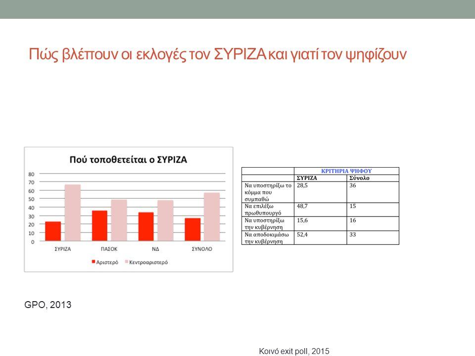 Τι εντολή έδωσαν οι εκλογείς; Μνημόνιο, Ευρώ και ο τετραγωνισμός του κύκλου της κρίσης MRB, Σεπ.