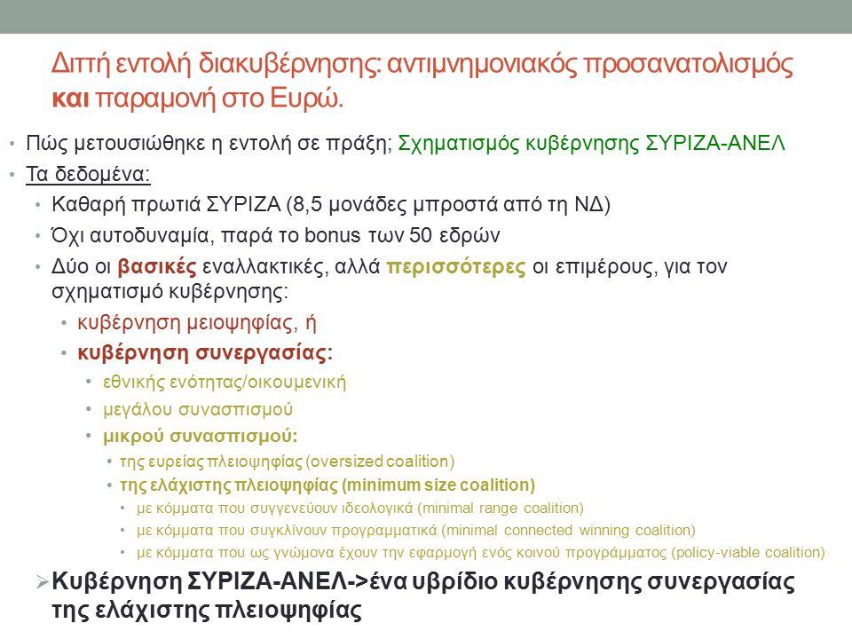 Διττή εντολή διακυβέρνησης: αντιμνημονιακός προσανατολισμός και παραμονή στο Ευρώ. Πώς μετουσιώθηκε η εντολή σε πράξη; Σχηματισμός κυβέρνησης ΣΥΡΙΖΑ-Α