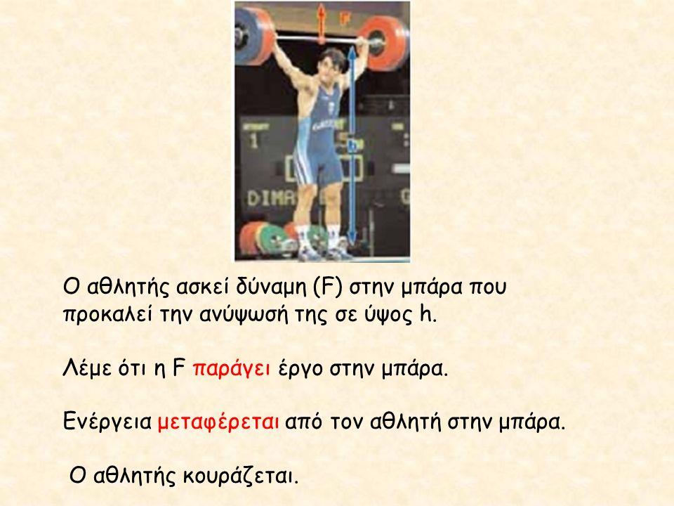 Ο αθλητής ασκεί δύναμη (F) στην μπάρα που προκαλεί την ανύψωσή της σε ύψος h.