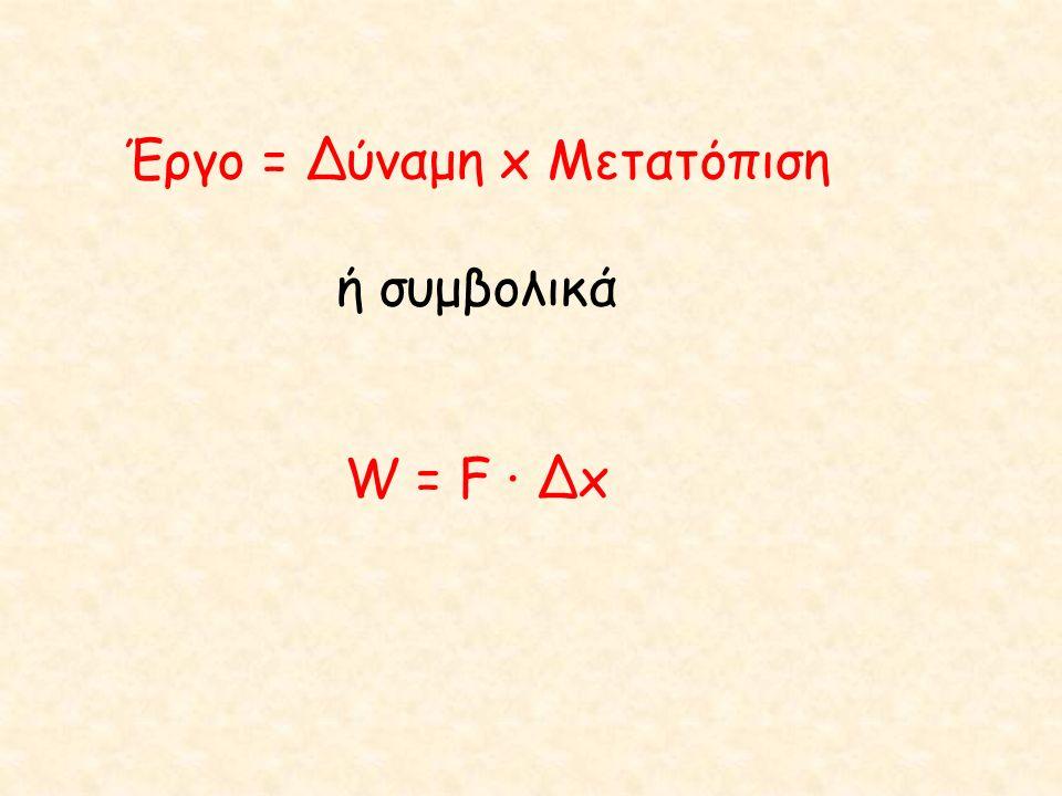 Έργο = Δύναμη x Μετατόπιση ή συμβολικά W = F · Δx
