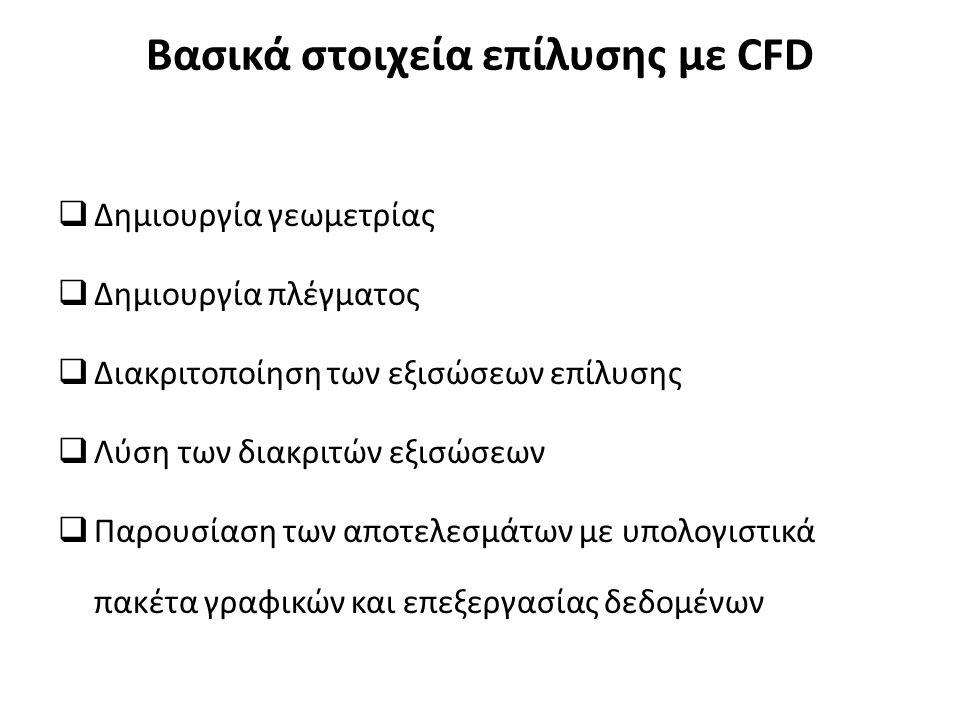Βασικά στοιχεία επίλυσης με CFD  Δημιουργία γεωμετρίας  Δημιουργία πλέγματος  Διακριτοποίηση των εξισώσεων επίλυσης  Λύση των διακριτών εξισώσεων  Παρουσίαση των αποτελεσμάτων με υπολογιστικά πακέτα γραφικών και επεξεργασίας δεδομένων