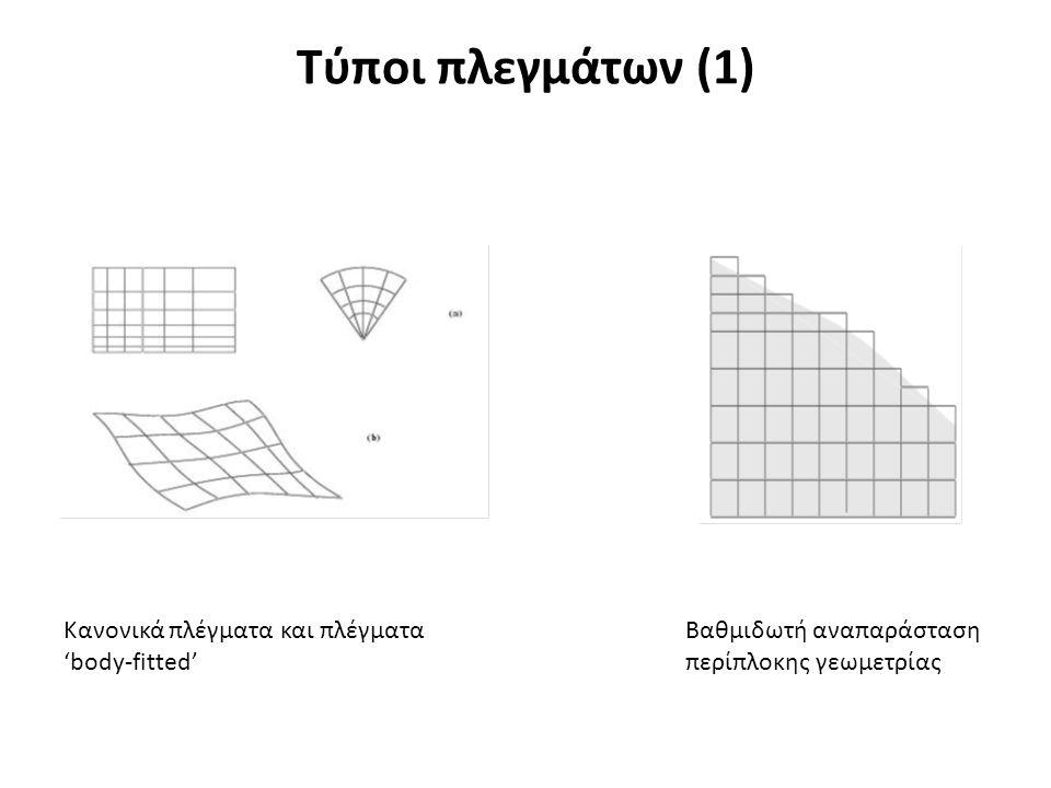 Τύποι πλεγμάτων (1) Κανονικά πλέγματα και πλέγματα 'body-fitted' Βαθμιδωτή αναπαράσταση περίπλοκης γεωμετρίας