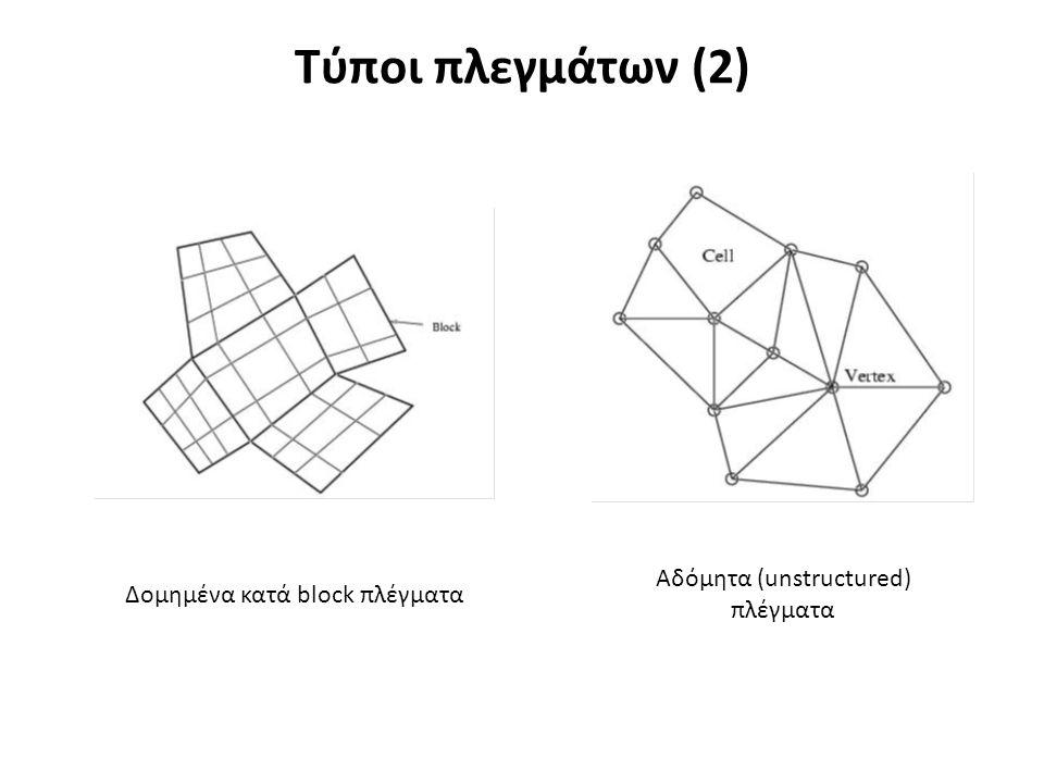 Τύποι πλεγμάτων (2) Δομημένα κατά block πλέγματα Αδόμητα (unstructured) πλέγματα