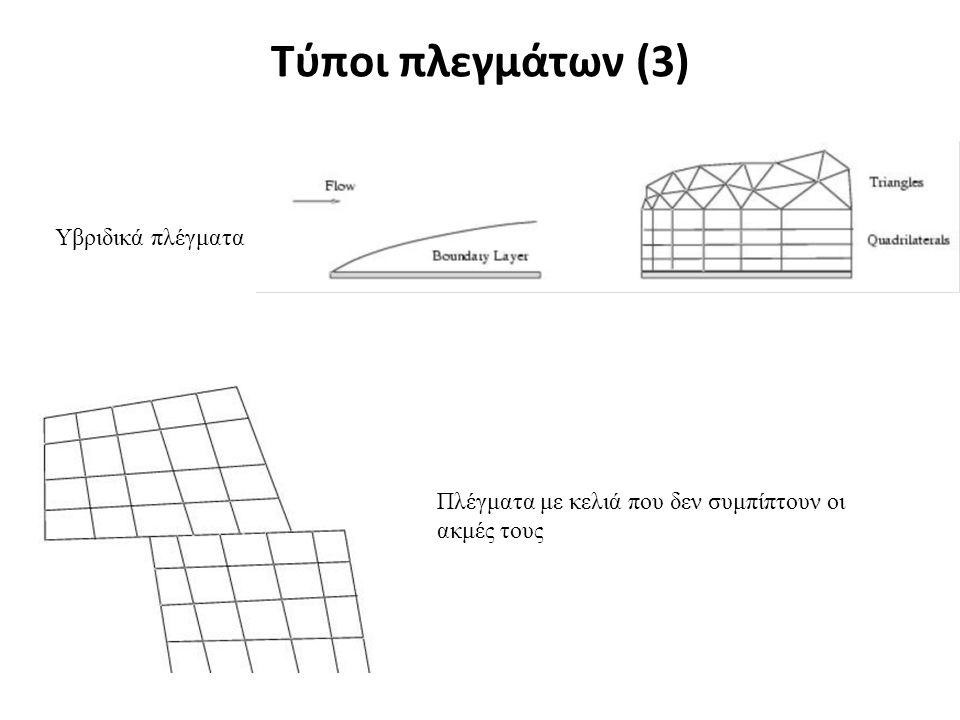 Τύποι πλεγμάτων (3) Υβριδικά πλέγματα Πλέγματα με κελιά που δεν συμπίπτουν οι ακμές τους
