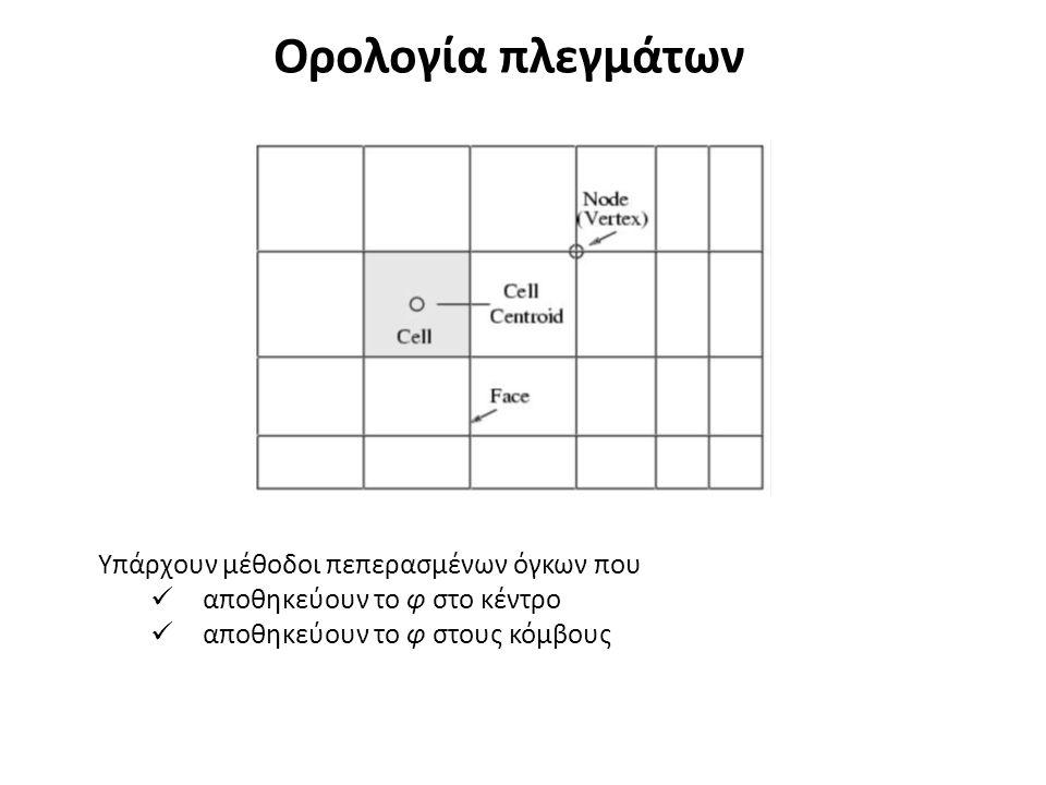 Ορολογία πλεγμάτων Υπάρχουν μέθοδοι πεπερασμένων όγκων που αποθηκεύουν το φ στο κέντρο αποθηκεύουν το φ στους κόμβους