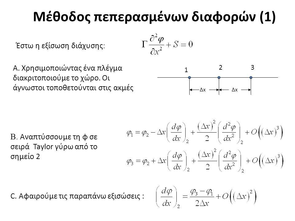 Μέθοδος πεπερασμένων διαφορών (1) Έστω η εξίσωση διάχυσης : Β. Αναπτύσσουμε τη φ σε σειρά Taylor γύρω από το σημείο 2 C. Αφαιρούμε τις παραπάνω εξισώσ