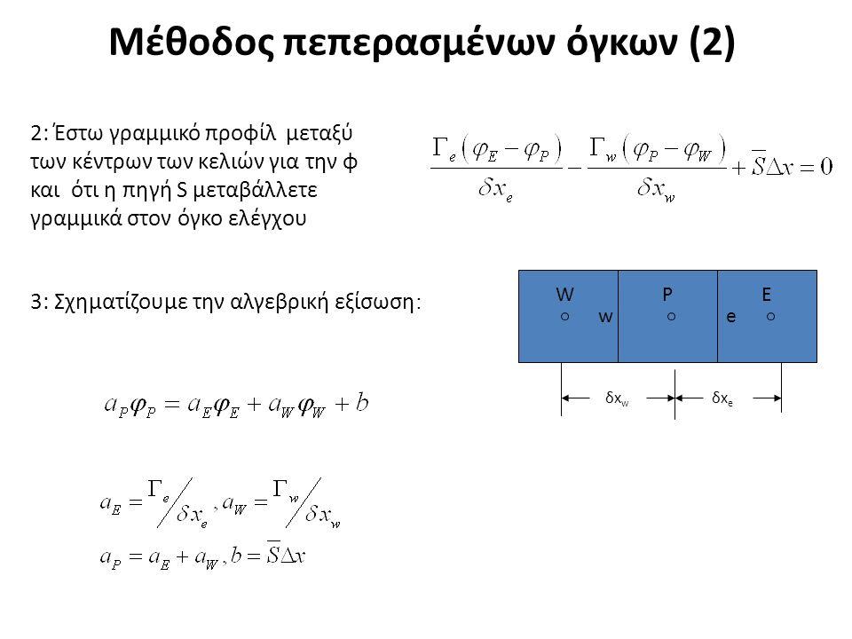 Μέθοδος πεπερασμένων όγκων (2) 2: Έστω γραμμικό προφίλ μεταξύ των κέντρων των κελιών για την φ και ότι η πηγή S μεταβάλλετε γραμμικά στον όγκο ελέγχου 3: Σχηματίζουμε την αλγεβρική εξίσωση : ΕPW δxwδxw δxeδxe we