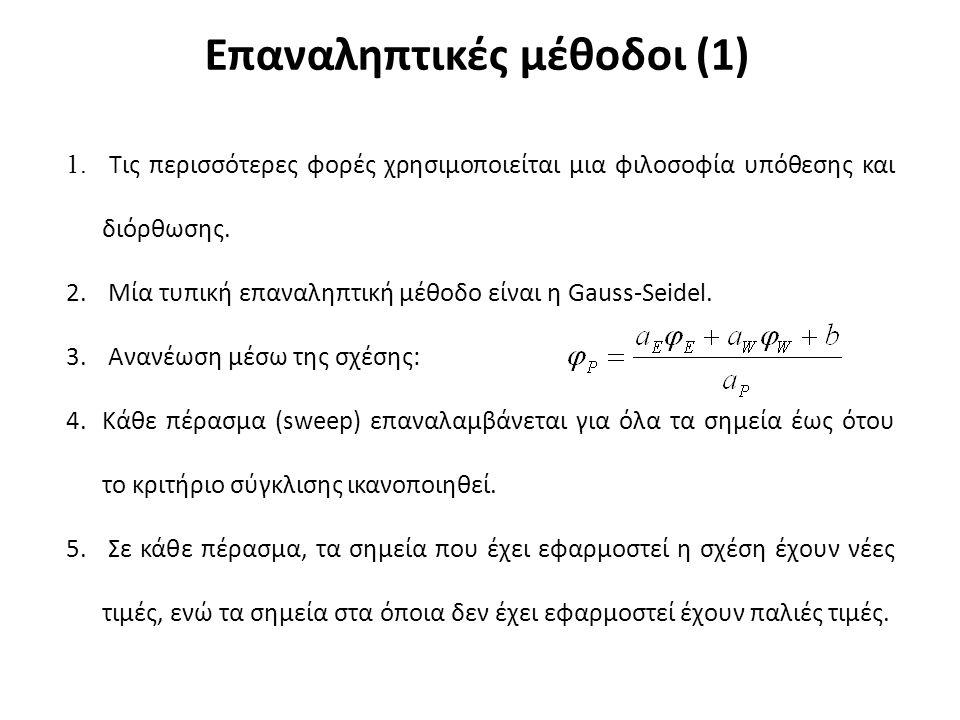 Επαναληπτικές μέθοδοι (1) 1. Τις περισσότερες φορές χρησιμοποιείται μια φιλοσοφία υπόθεσης και διόρθωσης. 2. Μία τυπική επαναληπτική μέθοδο είναι η Ga