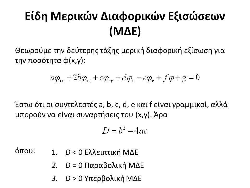 Είδη Μερικών Διαφορικών Εξισώσεων (ΜΔΕ) Θεωρούμε την δεύτερης τάξης μερική διαφορική εξίσωση για την ποσότητα φ(x,y): Έστω ότι οι συντελεστές a, b, c, d, e και f είναι γραμμικοί, αλλά μπορούν να είναι συναρτήσεις του (x,y).