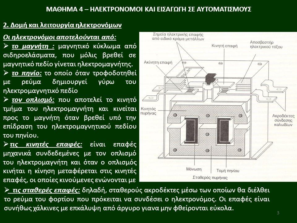 3 ΜΑΘΗΜΑ 4 – ΗΛΕΚΤΡΟΝΟΜΟΙ ΚΑΙ ΕΙΣΑΓΩΓΗ ΣΕ ΑΥΤΟΜΑΤΙΣΜΟΥΣ 2. Δομή και λειτουργία ηλεκτρονόμων Οι ηλεκτρονόµοι αποτελούνται από:  το µαγνήτη : µαγνητικό