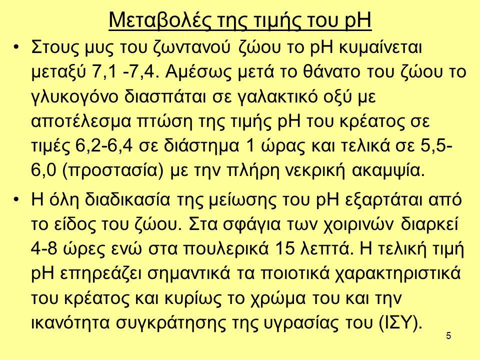5 Μεταβολές της τιμής του pH Στους μυς του ζωντανού ζώου το pH κυμαίνεται μεταξύ 7,1 -7,4.