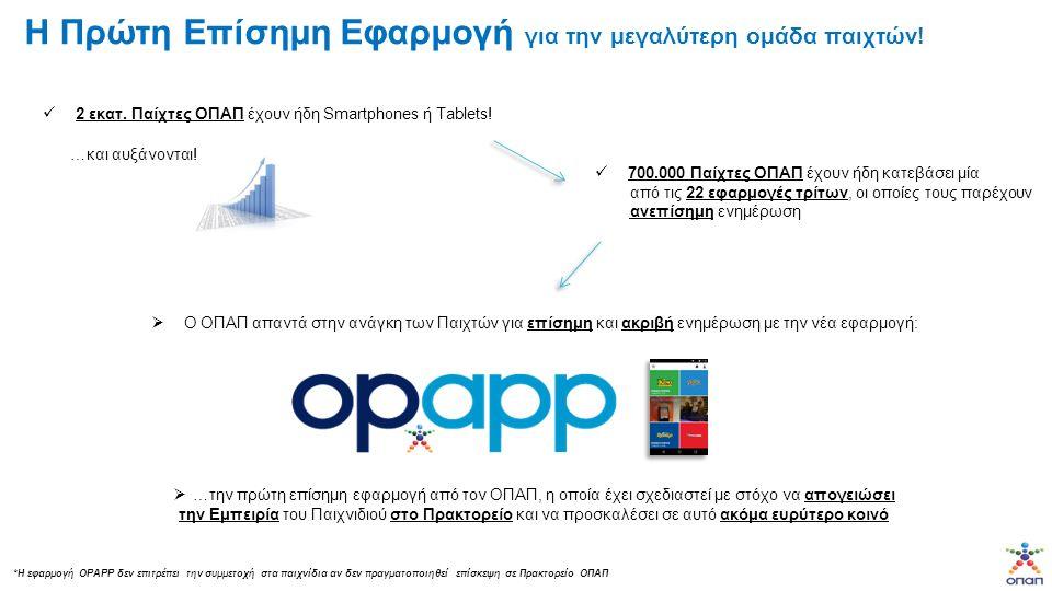 ‹#› Η εφαρμογή OPAPP συνεργάζεται με το πρόγραμμα πλοήγησης της συσκευή του χρήστη Παράδειγμα 3: Ταξιδιώτης με λίγο χρόνο για χάσιμο, φτάνει στην Περιοχή σου και βρίσκει γρήγορα το πλησιέστερο Πρακτορείο για ένα γρήγορο Παιχνίδι