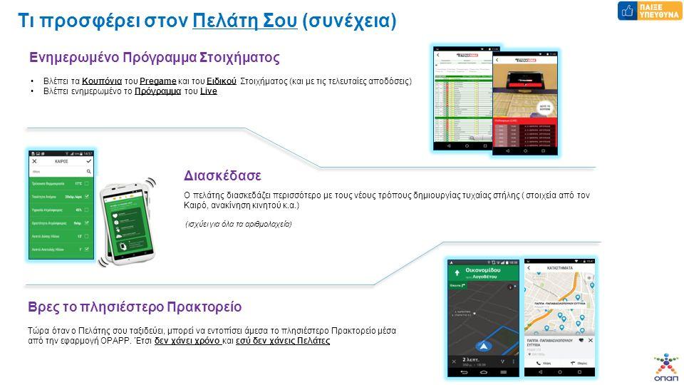 ‹#› Τώρα υπάρχει ένα εργαλείο το οποίο Ενημερώνει τον Πελάτη σου για το Υπεύθυνο Παιχνίδι και για το Που να αναζητήσει βοήθεια.