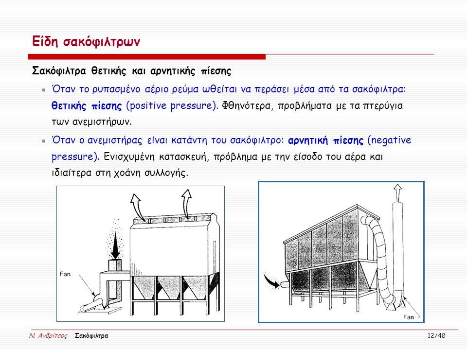 N. Ανδρίτσος Σακόφιλτρα 12/48 Σακόφιλτρα θετικής και αρνητικής πίεσης Όταν το ρυπασμένο αέριο ρεύμα ωθείται να περάσει μέσα από τα σακόφιλτρα: θετικής