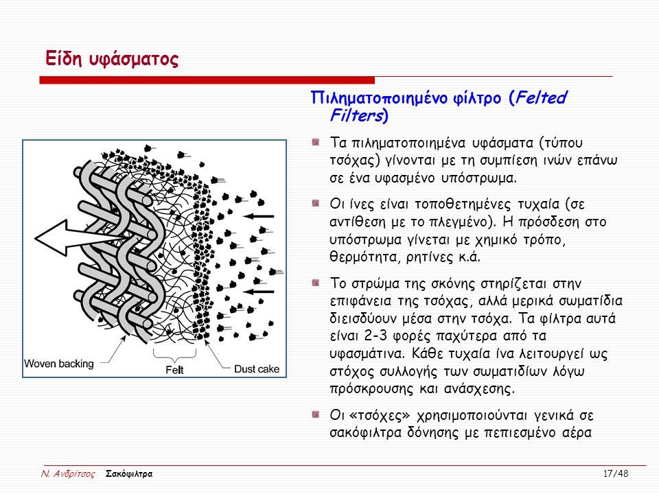 N. Ανδρίτσος Σακόφιλτρα 17/48 Είδη υφάσματος Πιληματοποιημένο φίλτρο (Felted Filters) Τα πιληματοποιημένα υφάσματα (τύπου τσόχας) γίνονται με τη συμπί