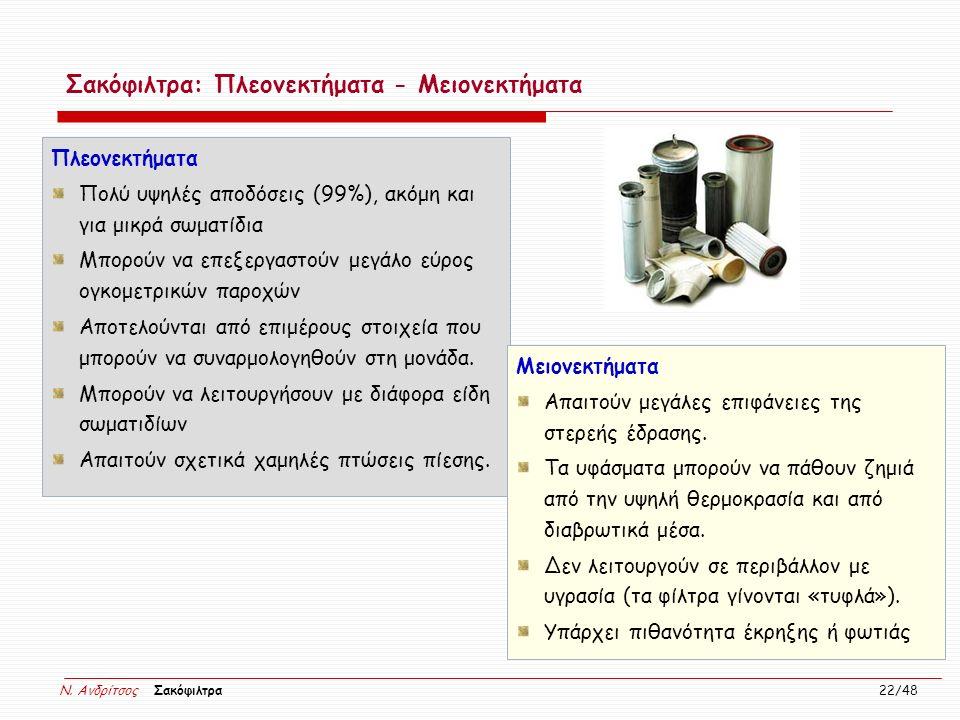 N. Ανδρίτσος Σακόφιλτρα 22/48 Πλεονεκτήματα Πολύ υψηλές αποδόσεις (99%), ακόμη και για μικρά σωματίδια Μπορούν να επεξεργαστούν μεγάλο εύρος ογκομετρι